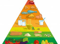 Meno dieta mediterranea uguale meno longevità