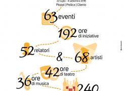Festival della Dieta Mediterranea, arrivederci al 2017